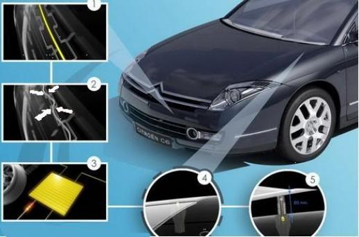Кузов автомобиля и его безопасность