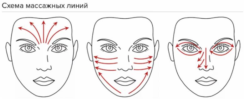 Правила нанесения масок для лица в домашних условиях.