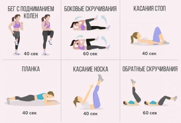 10-минутный комплекс упражнений для подтяжки всего тела